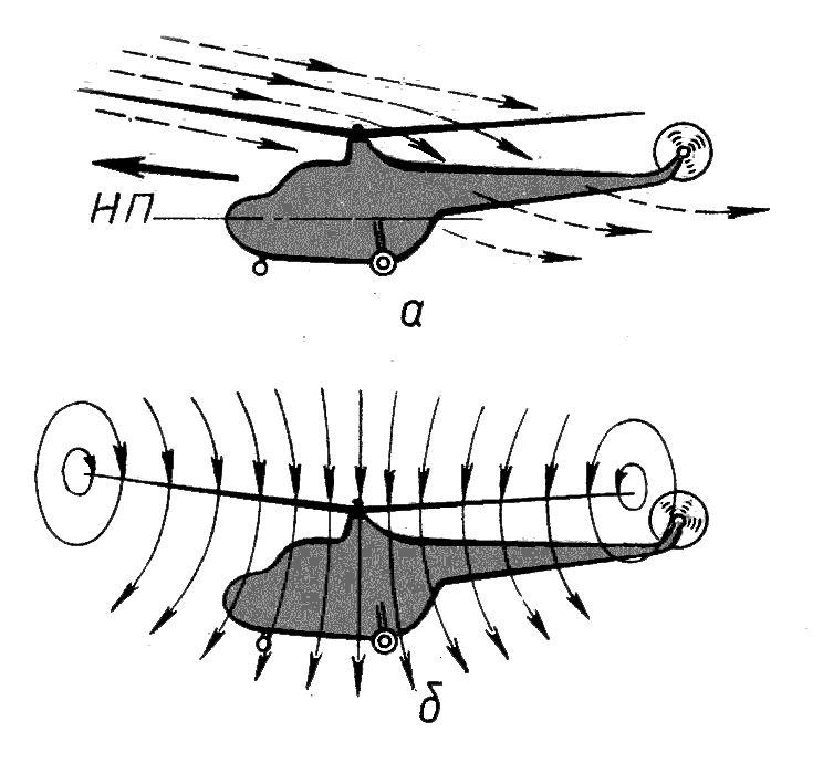 Почему и как летает вертолёт