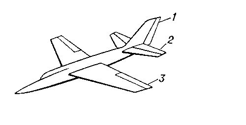 Подъёмная сила самолета.