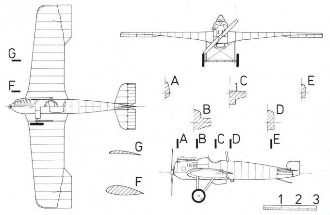 Потомок жестяного осла. опытный истребитель junkers j 2. германия