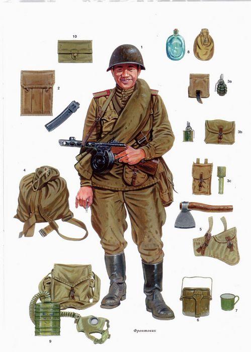 Пригонка снаряжения германской пехоты 1914-1918