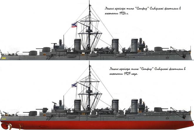 Приложение к части xi: крейсера сибирской флотилии (модернизация 20-х годов)