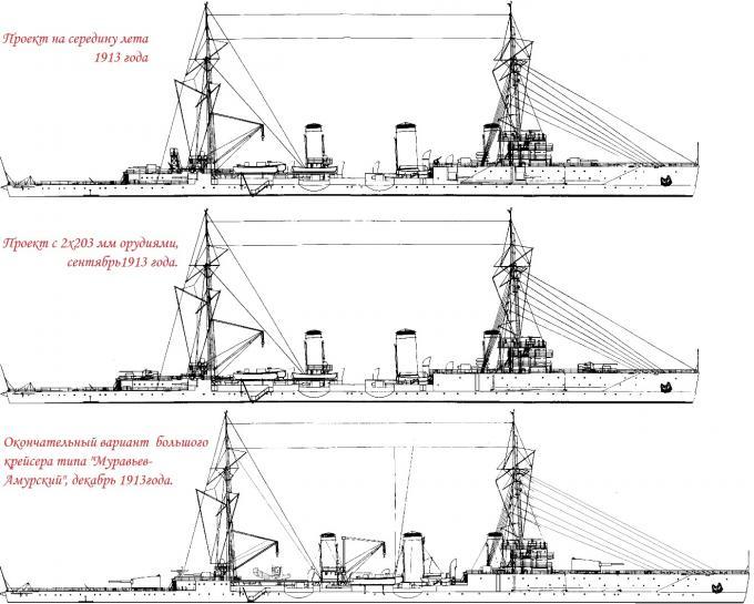 Проект больших крейсеров для тихого океана. издание 2-е, дополненное))