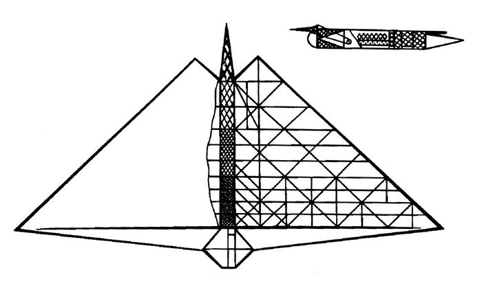 Проект «система воздухоплавания».