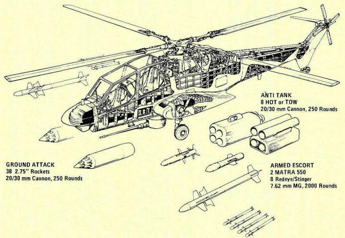 Проект ударного вертолета vfw fokker/westland helicopters p.277. германия/великобритания