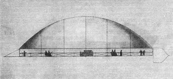 Проект управляемого аэростата н.м.соковнина.