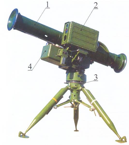Противотанковые ракетные комплексы (птрк): история создания