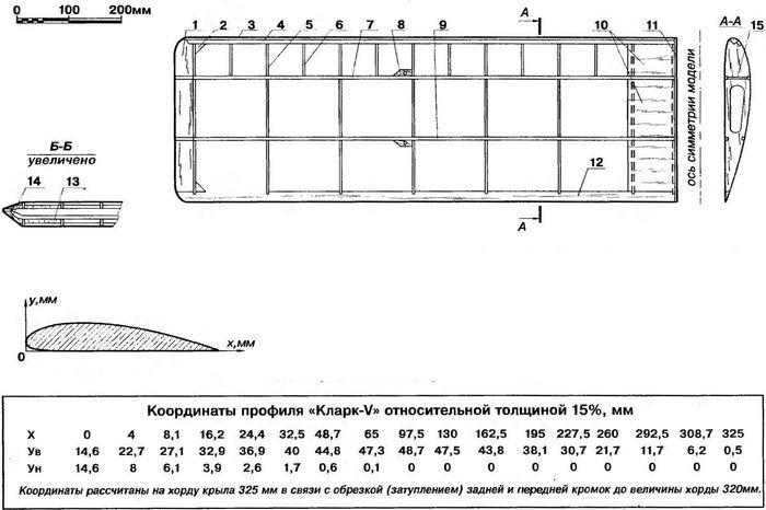Радиоуправляемая макси – авиамодель «орел» под двигатель 6,5 см3