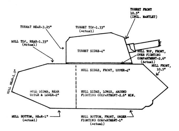 Размышления на тяжелую тему. послевоенные проекты американских сверхтяжелых танков