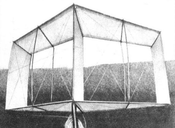 Развитие аэрофотосъемки и аэрофотограмметрии в российской империи.