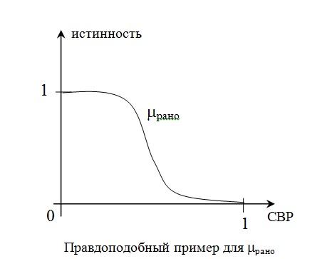 Решения принимаемые оператором и пилотом. авиация и наука.