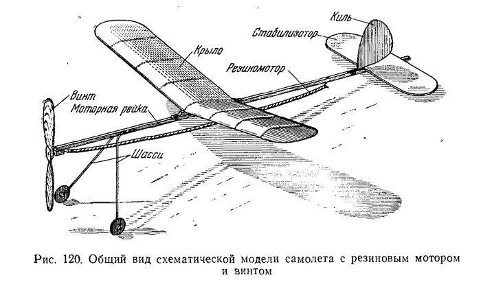 Резиноматорная модель самолета
