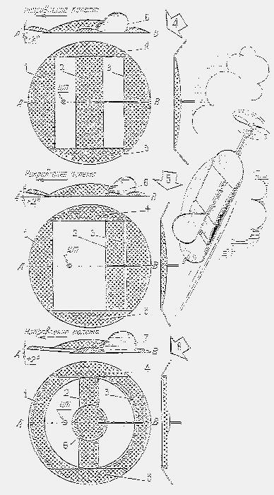 Резиномоторные дисколеты
