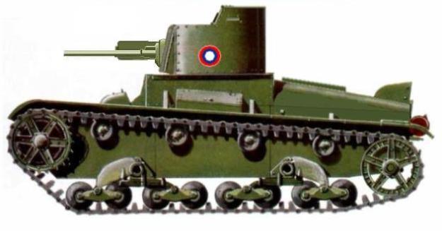Россия без большевиков. танки русской армии первой половины 30-х. часть4. для разведки и кавалерии.