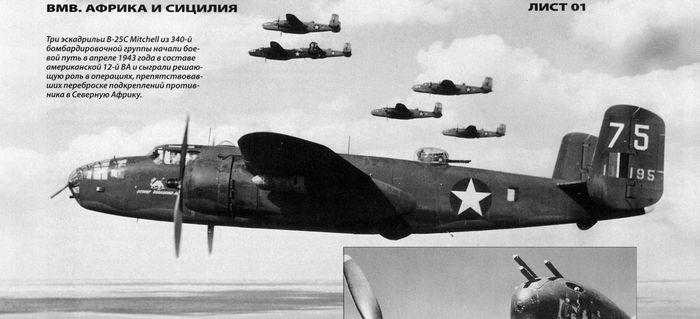 Самолет су-27см. фото. история. характеристики.