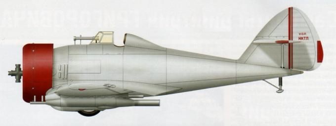 Самолеты дмитрия григоровича часть 30 пушечный истребитель ип-1 (пи-1, дг-52)