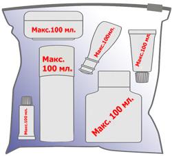 Сколько жидкости можно брать в самолет: объем