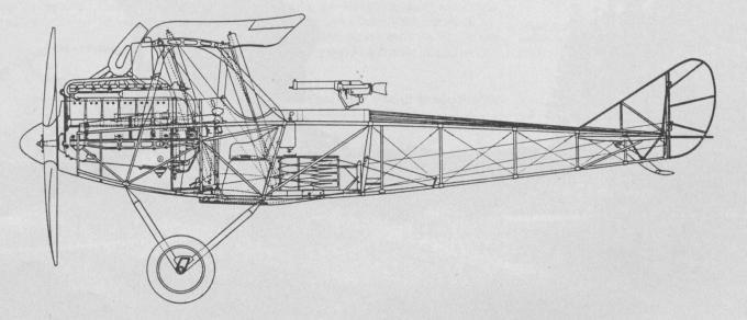 Старые немецкие самолёты сегодня. многоцелевой самолет rumpler c.iv