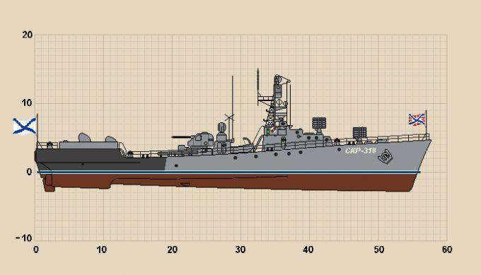 Сторожевые корабли российской империи, часть ii (орлы отечества)