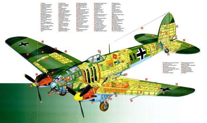 Стратегический бомбардировщик he 111 в деталях