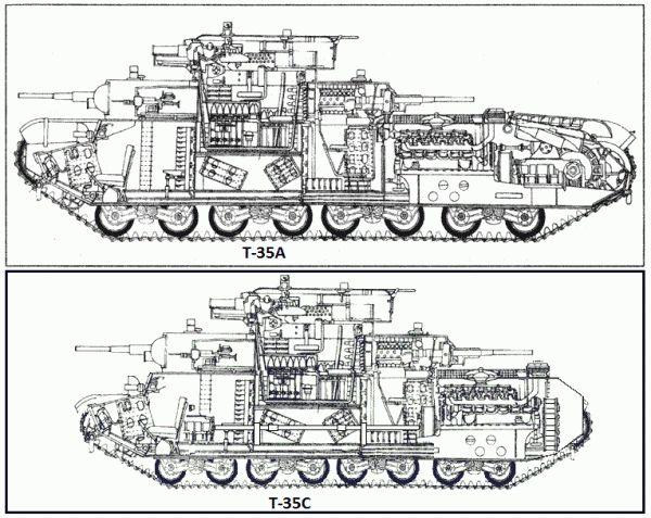 Т-35 - каким мы хотим его видеть.