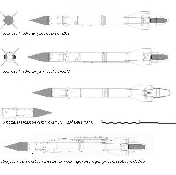 Тактическая противорадиолокационная ракета x-27 («изделие 72», х-27пс).