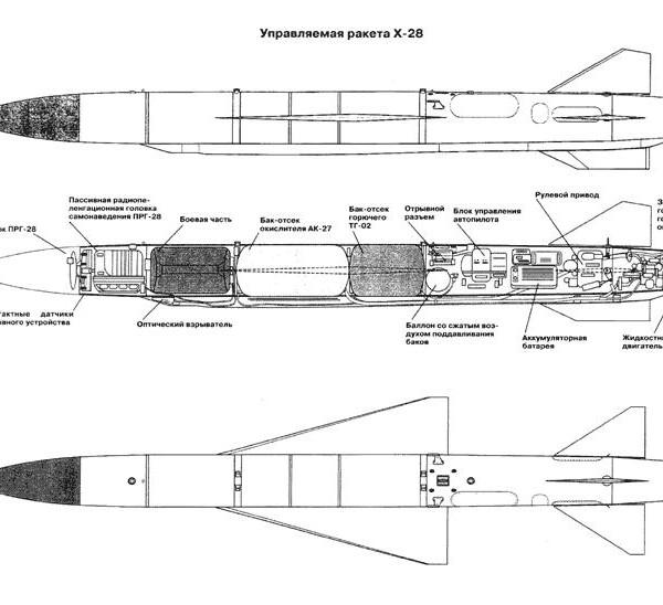 Тактическая противорадиолокационная ракета x-28 («изделие 93», д-8).