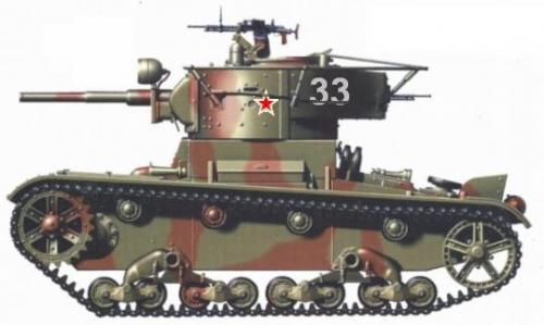 Танкомир 26-27-28 (часть 2.3) эволюция т-26
