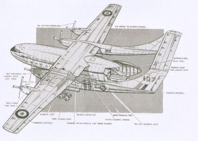 Транспортный самолет сквп/сввп. проект военно-транспортного самолета hawker siddeley hs.681/armstrong whitworth 681 часть 1