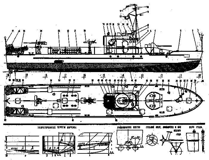 Три модели ракет для новичков: учебная, тренировочная, модель ракеты «фикс»