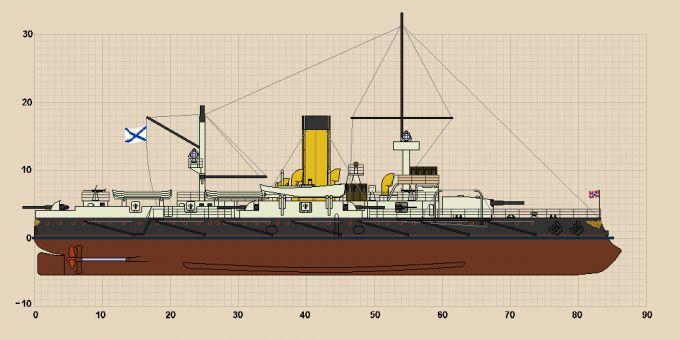 Учебные крейсера i ранга типа нева (фан)