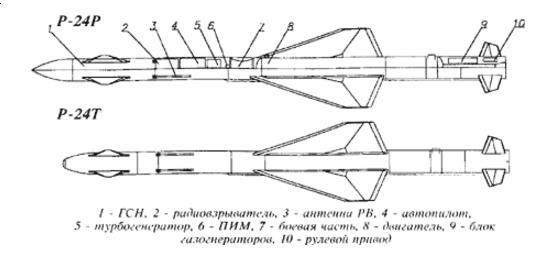 Управляемая ракета средней дальности р-24 (к-24).