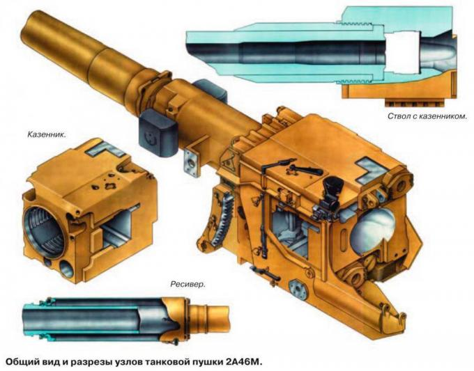 Вооружение опытного танка объект 292