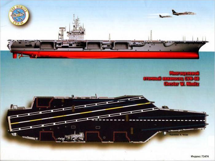 Вопросы, касающиеся линейных кораблей kriegsmarine