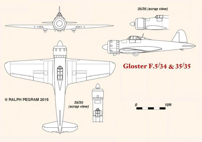 Забытые монопланы генри фолланда часть 6 возвращение к истребителям
